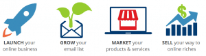 Inbox Blueprint review - Overview