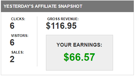 This is an Image Showing Todays Commissions that I made on JVZOO after Joining Wealthy Affiliate in a Review