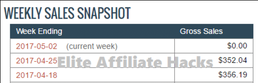 Wealthy Affiliate Income Proof - Clickbank