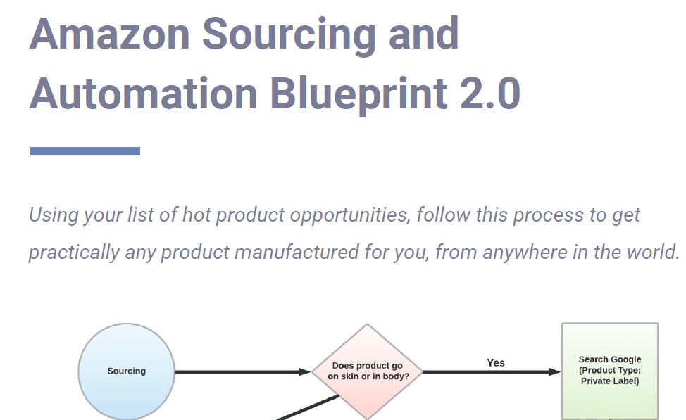 This is an Image of Amazing Selling Machine Review showing Sourcing & Automation